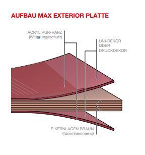 fundermax max compact interior plus leyendecker ihr. Black Bedroom Furniture Sets. Home Design Ideas