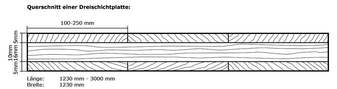 V top forex platten